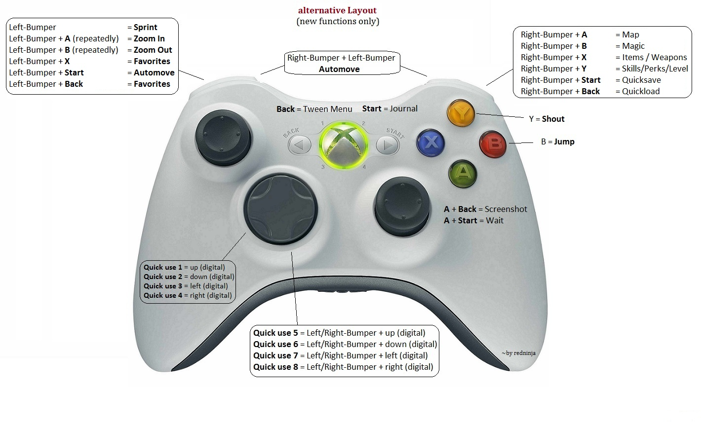 logitech playstation 2 wireless controller manual